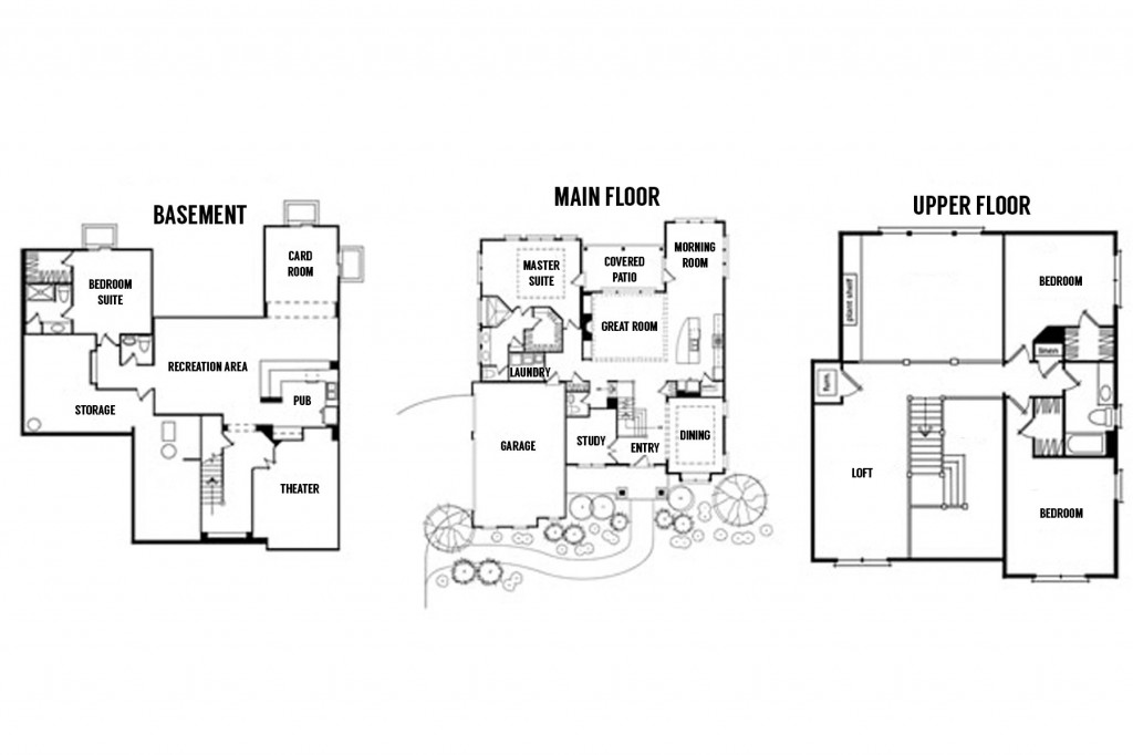 Home-a-Rama 2014: M/I Homes Floor Plan | Atkinson Drive